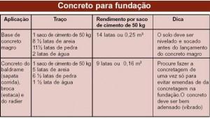 concretofundacao_clip_image002