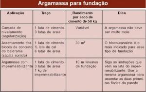 concretofundacao_clip_image002_0000