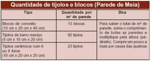 tijoloseblocos_clip_image002_0000