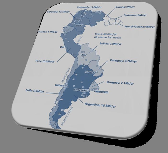 Mercado de Cimento da América do Sul