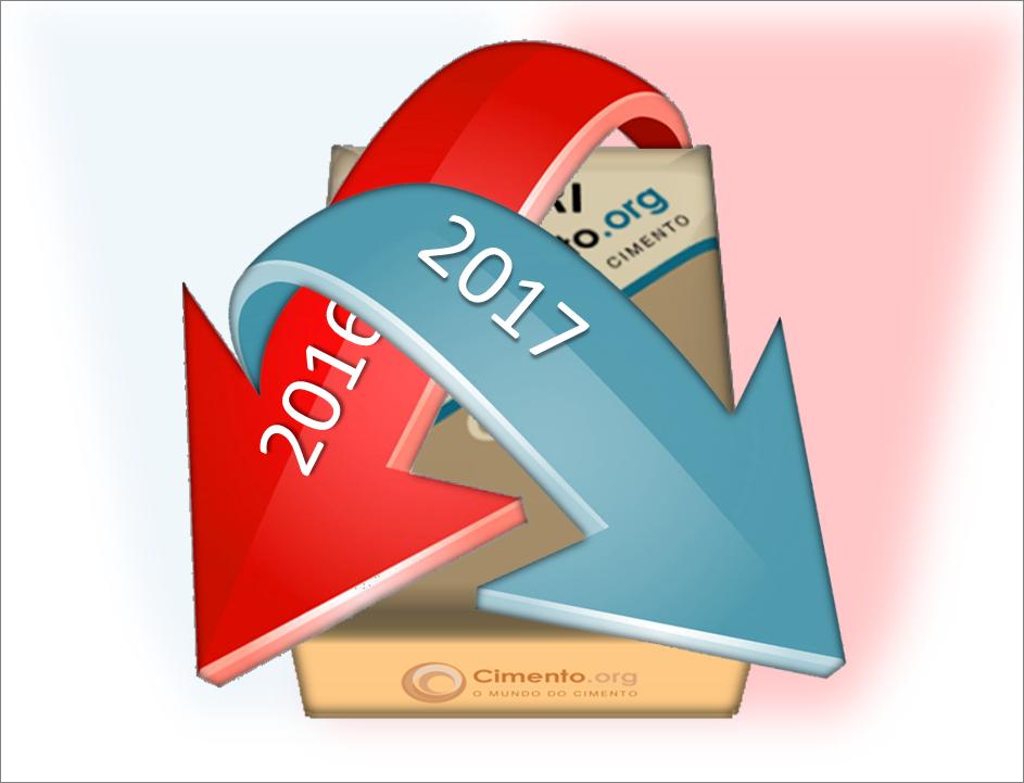 Janeiro/2107: Cimento volta a registrar queda nas vendas.